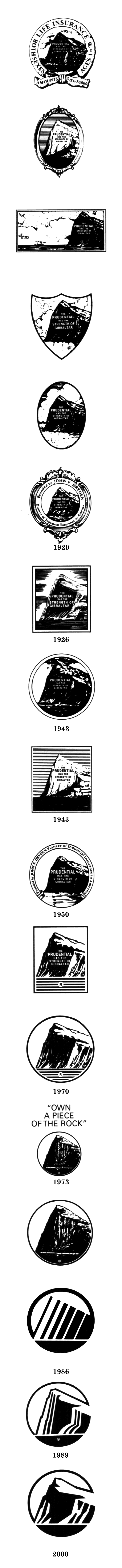 Historical Versions of the Prudentail Logo
