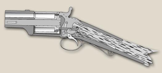 Colt Revolver Rifle Colt Rifle Headline
